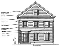 1000 Images About Federal Architecture On Pinterest Federal Architecture Federal And Google