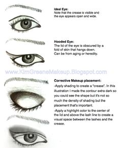 Hooded Eye Makeup Diagram.Hooded Eye By Pinterest And Others Follow Links To Their