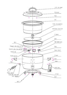 1000 images about Rice cooker on Pinterest | Rice