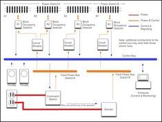 RailroadHandSignalsMeanings | chart showing hazardous materials warning placards | Trains