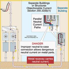 1000 images about 4 my Electrician on Pinterest | Electrical code, Mike d'antoni and Solar panels