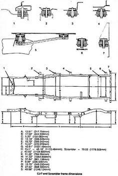 Suspension Parts for Jeep CJ5, CJ7 & CJ8 Scrambler at Morris 4x4 | Things I LOVE  Jeeps