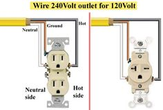 How to wire 120 volt outlet and plug | Electrical