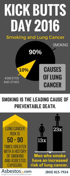 Image Result For Mesothelioma Law Firm Facts You Have To Know