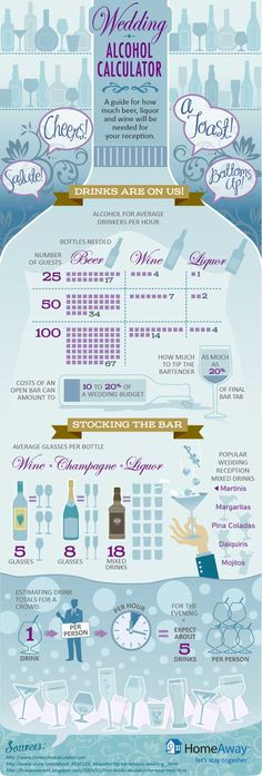 wedding alcohol calc