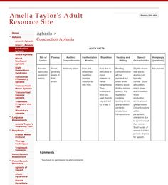 Images About Slp Aphasia Freebies