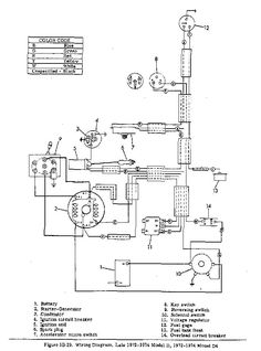 ezgo golf cart wiring diagram | Wiring Diagram for EZGO 36volt Systems With Resistor Coils
