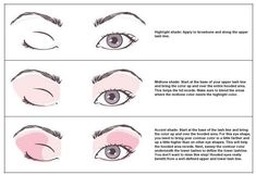 makeup for hooded eye lids- I don't have hooded lids but just fyi