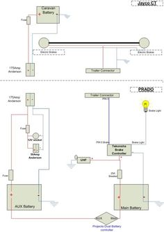 6 Flat Trailer Wiring Diagram | Technical Information