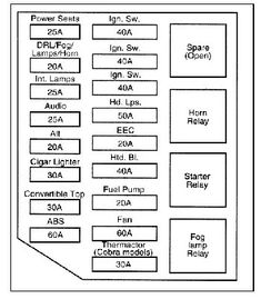 9698 ford mustang fuse diagram engine partment | car