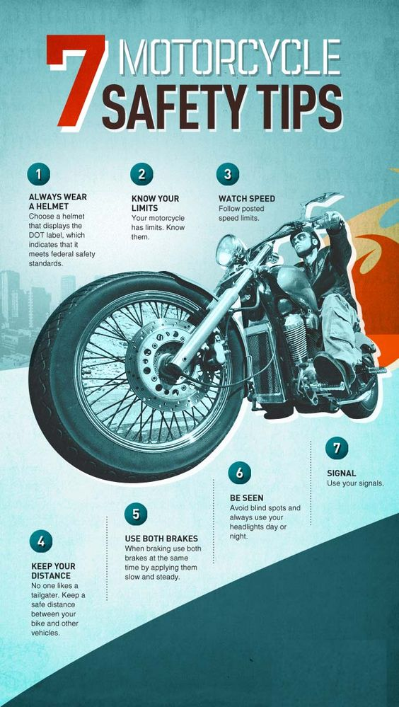 motorcycle safety poster Law Pinterest Sun, Helmets