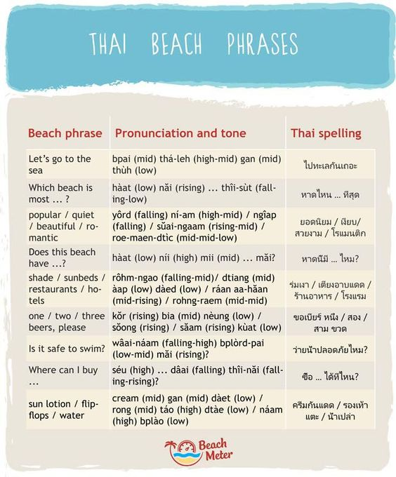 Thai Beach Phrases by https://beachmeter.com.linux128.unoeuro-server.com.
