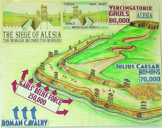 Visual aid I made when teaching about Julius Caesar's Siege of Alesia in Gaul against Vercingetorix. This was one of my favorite lessons.: