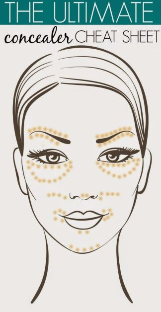 Concealer can be easy beauty hacks to get ready in the morning!