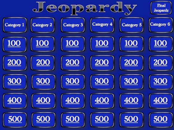 Template For Jeopardy jeopardy jeopardy powerpoint templates – Jeopardy Powerpoint Template