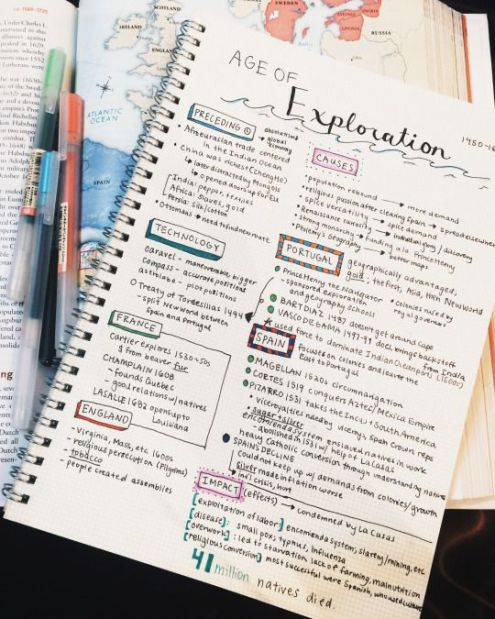imstudyingok: making progress on my european history notes, a lot of fun but i'm soo slow :(: