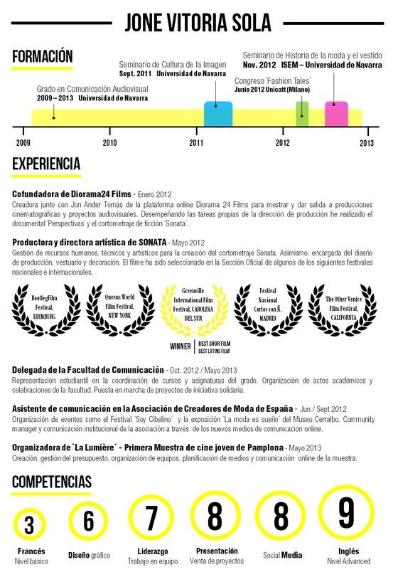 1000 images about film resume samples on pinterest free resume