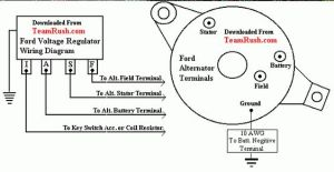 91 f350 73 alternator wiring diagram |  regulator