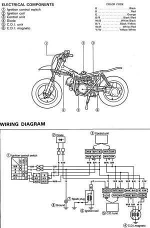 Yamaha Dirt Bike Wiring Diagram | Motorcycle Awesomeness