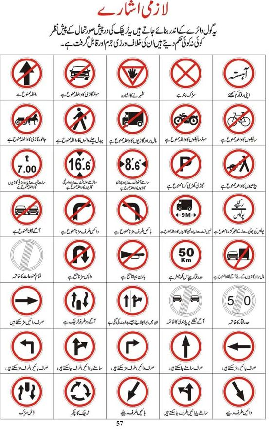 compulsory traffic signs Traffic Sign Pinterest