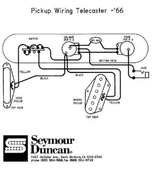 SG SEYMOUR DUNCAN WIRING DIAGRAMS  Auto Electrical Wiring Diagram