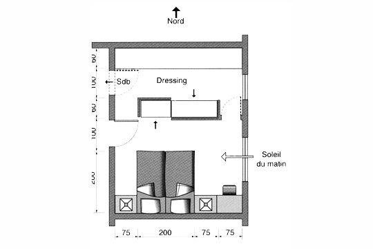 Plan Chambre O Mettre Le Lit Dans La Chambre