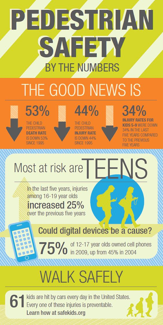 Safety, By the numbers and Infographic on Pinterest