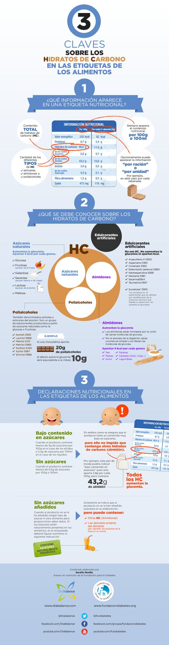 """Infografía """"3 Claves sobre los Hidratos de Carbono en las etiquetas de los alimentos"""". / Diabetes.:"""