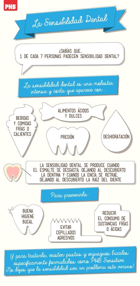 ¿Por qué debemos cuidarnos la boca? Enfermedades e higiene bucal