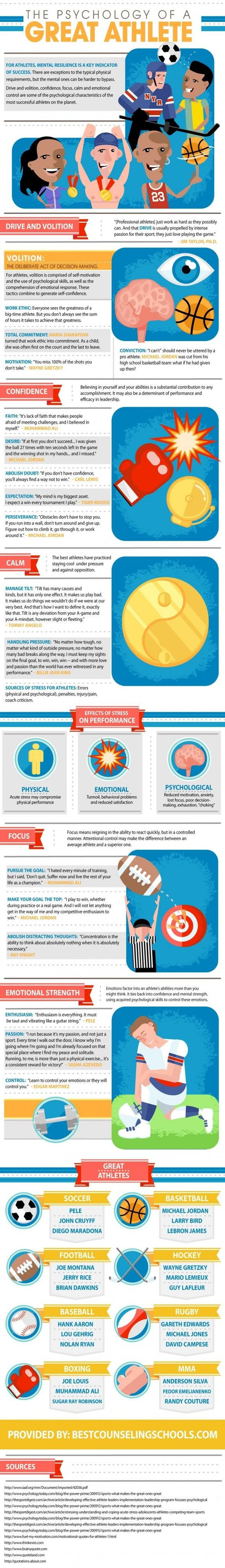 The Sports Psychology Behind Great Athletes, Both Past And