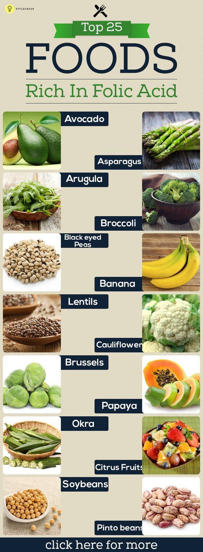 Folic acid, Form of and Nutrition on Pinterest