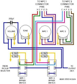 Electra MPC wiring diagram More at: http:www