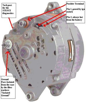 CUCV alternator | CUCV m1008 k30 7387 square body | Pinterest