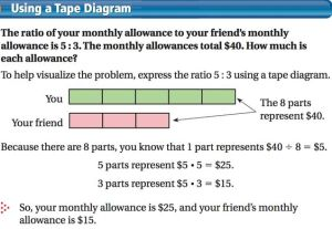 Here is an explanation of how to solve a word problem using a tape diagram | Grade 5 Eureka