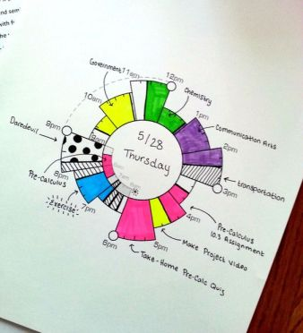 bullet — blur-of-notes:   I made my first chronodex today!...: