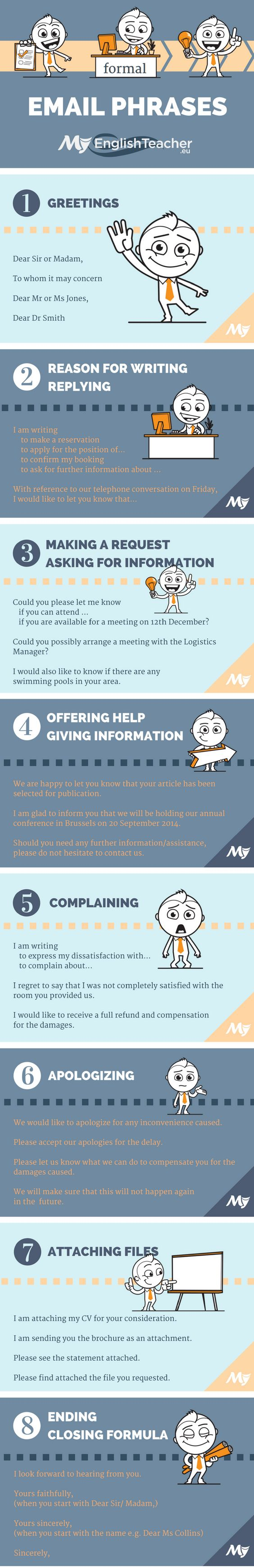 Formal and Informal Email Phrases from Greetings to