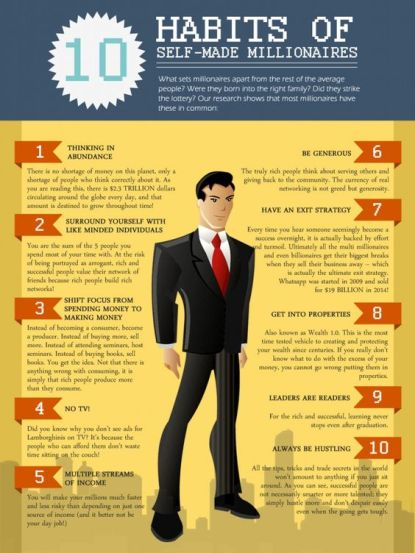 10 Habits of Self-Made Millionaires Infographic: