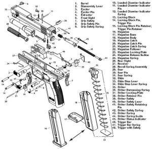 springfield xd diagram | Gun diagrams and parts