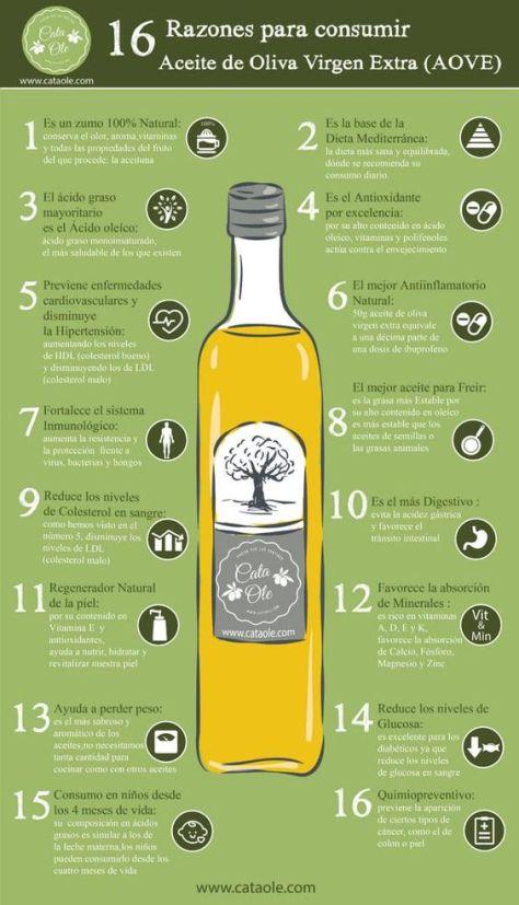 Beneficios de consumir aceite de oliva virgen extra