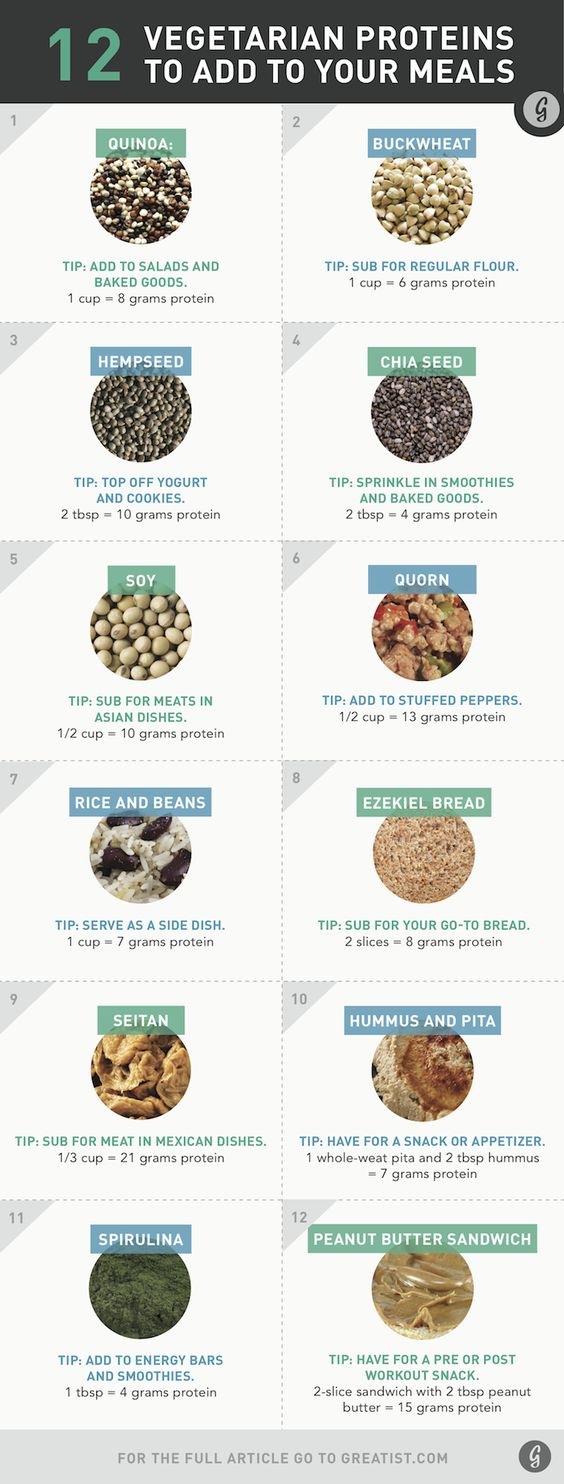 10 Complete Proteins Vegetarians Need to Know About