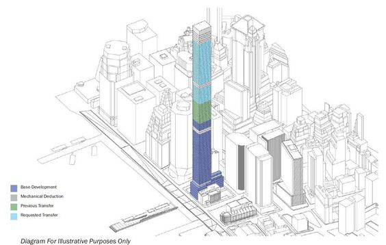 A diagram of 80 South Street supertall by Oceanwide Holdings