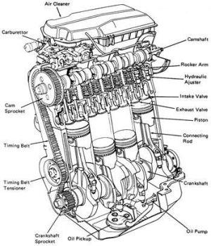 diesel engine parts diagram  Google Search | Mechanic stuff | Pinterest | Cars, Engine and Ferrari