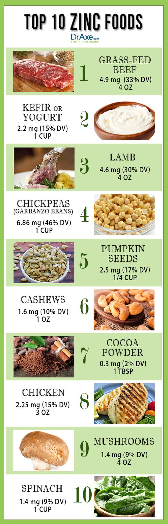 Zinc foods, Healthy skin and Benefits of on Pinterest