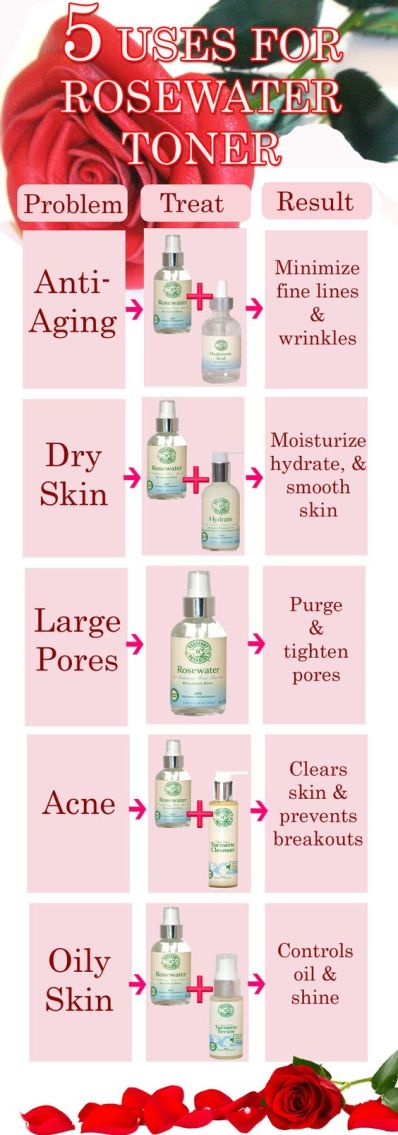 Toner is important for your winter skin care routine!
