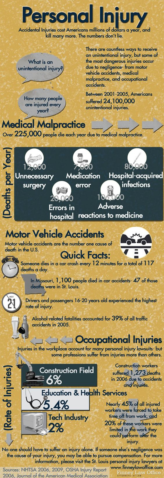 Best Ideas About Infographics Legal Lawyer Infographic And Attorney Infographics On Pinteres