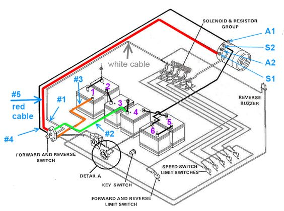 wiring diagram for a 2000 club car ds - free download wiring, Wiring diagram
