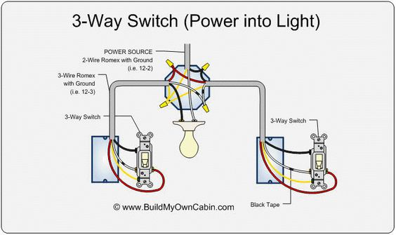 3 Way Switch Diagram Power Into Light