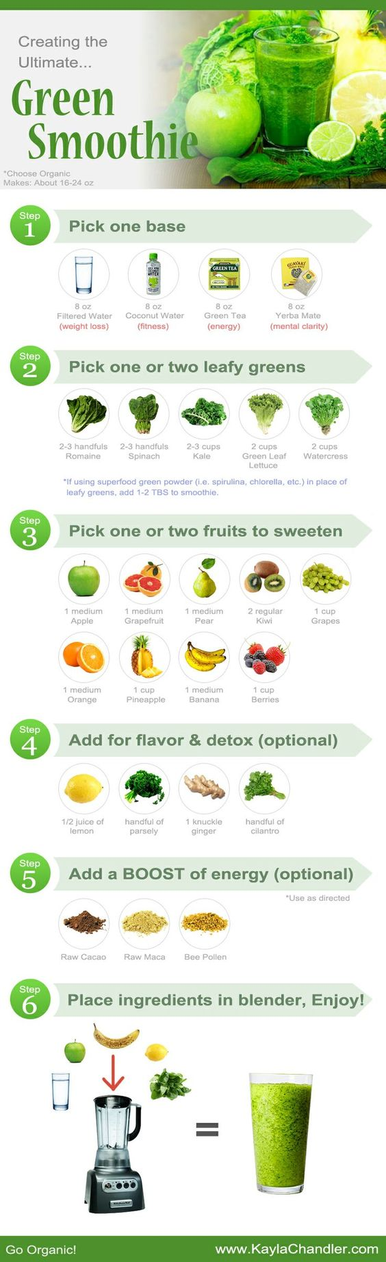 Pinterest Infographics: Green Smoothie