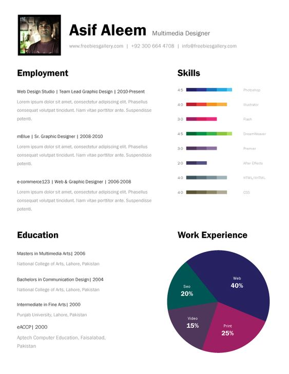resume templates resume and first page on pinterest