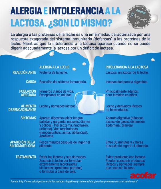 Alergia o intolerancia a la lactosa